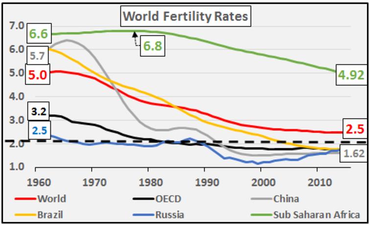汉族人口减少_欧洲人口减少